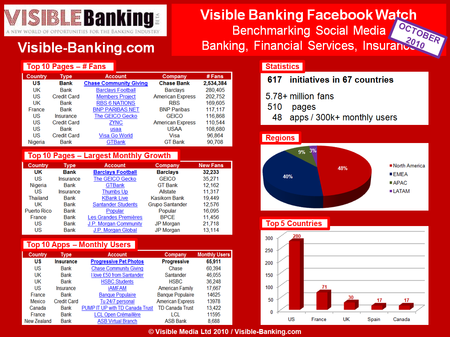 VisibleBankingFacebookWatch-October2010