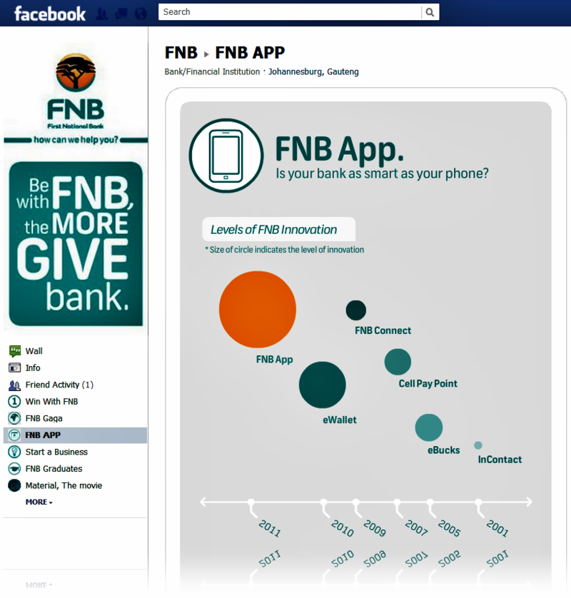 FNB-Innovation-Processed